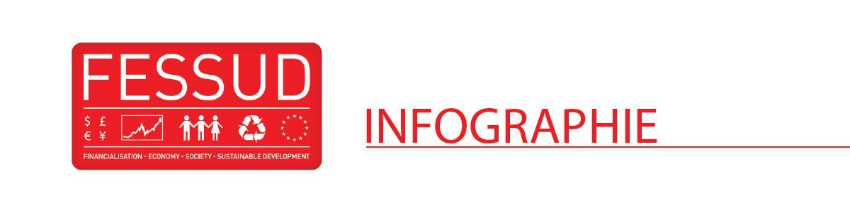 Bannière_Infographie_FESSUD